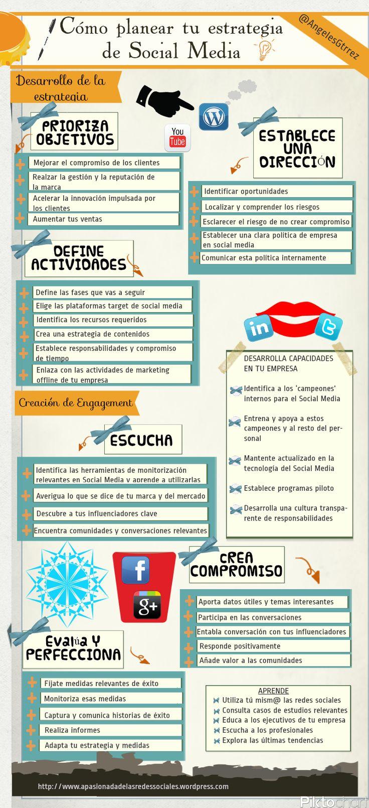 Estrategia Social Media para bloggers