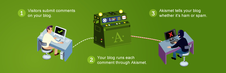 plugin akismet wordpress