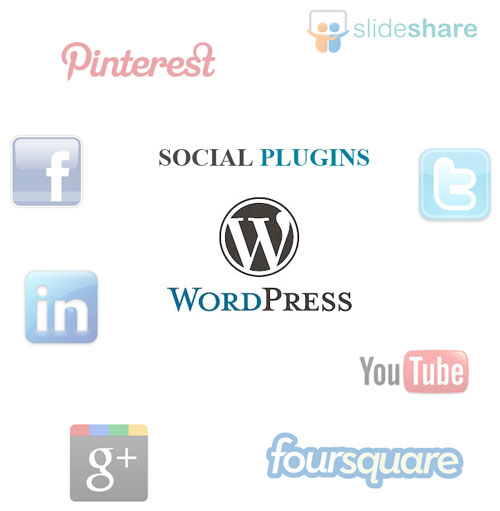 Plugins Sociales WordPress