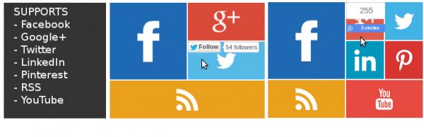 Widgets sociales wordpress estilo metro